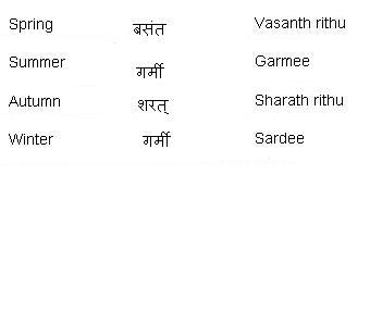 about seasons in hindi