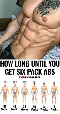 The Best 6 Exercises You Need To Get A Chiselled Six-Pack - GymGuider.com