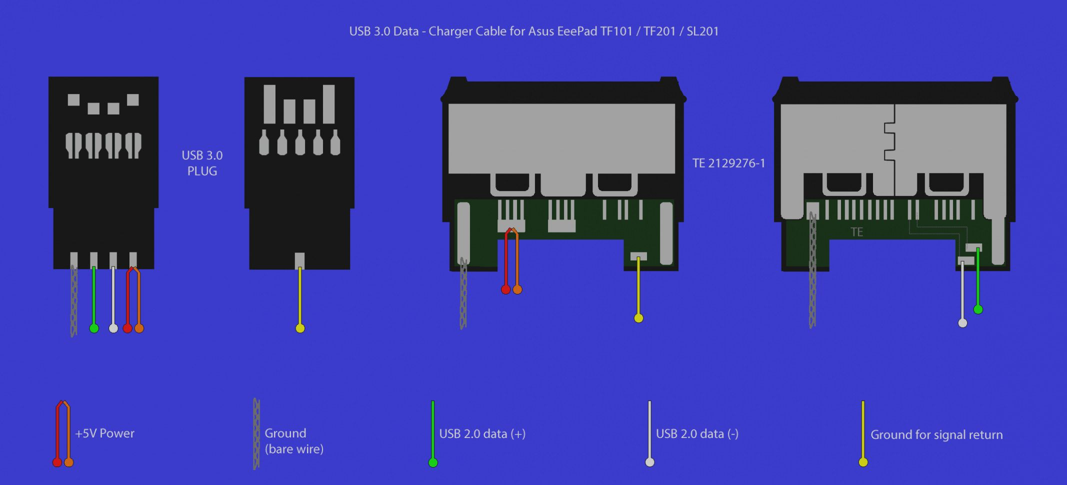 Awesome Of Sata To Usb Cable Wiring Diagram Tf101g Charger Broke Need Urgent A Pg 2 Asus Eee Pad 4 Asus Transformer Usb Asus