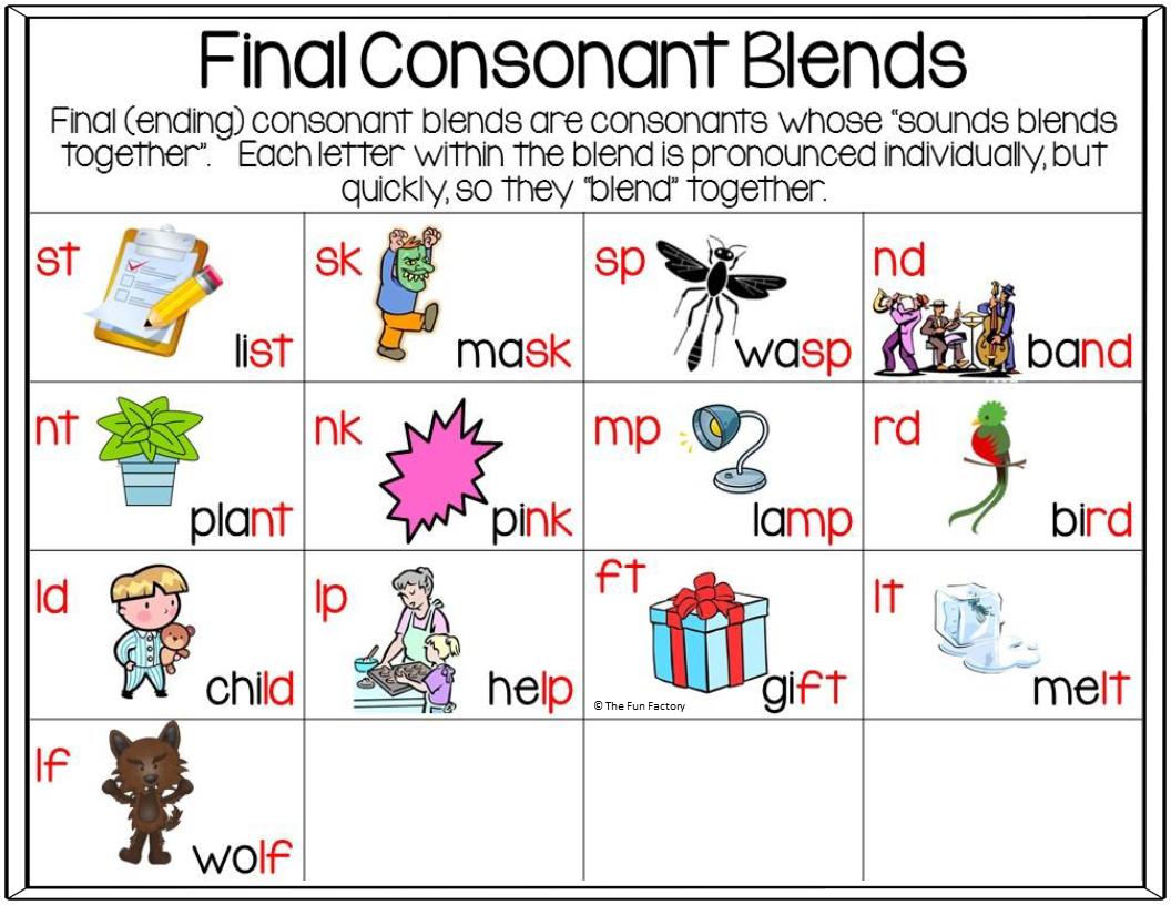 hight resolution of Ending t blends worksheets