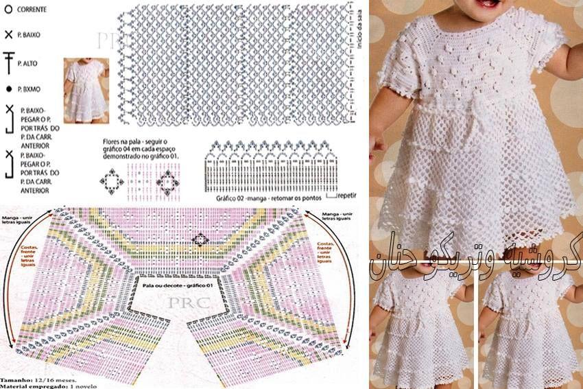 Dorable Patrones Libres Vestido De Crochet Para Bebés Imagen - Manta ...