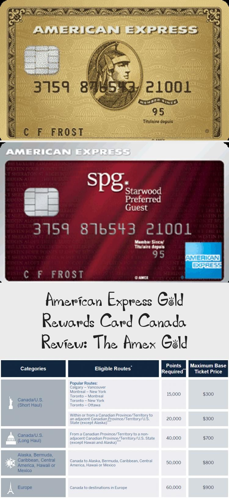 American Express Gold Rewards Card Canada Review The Amex Gold