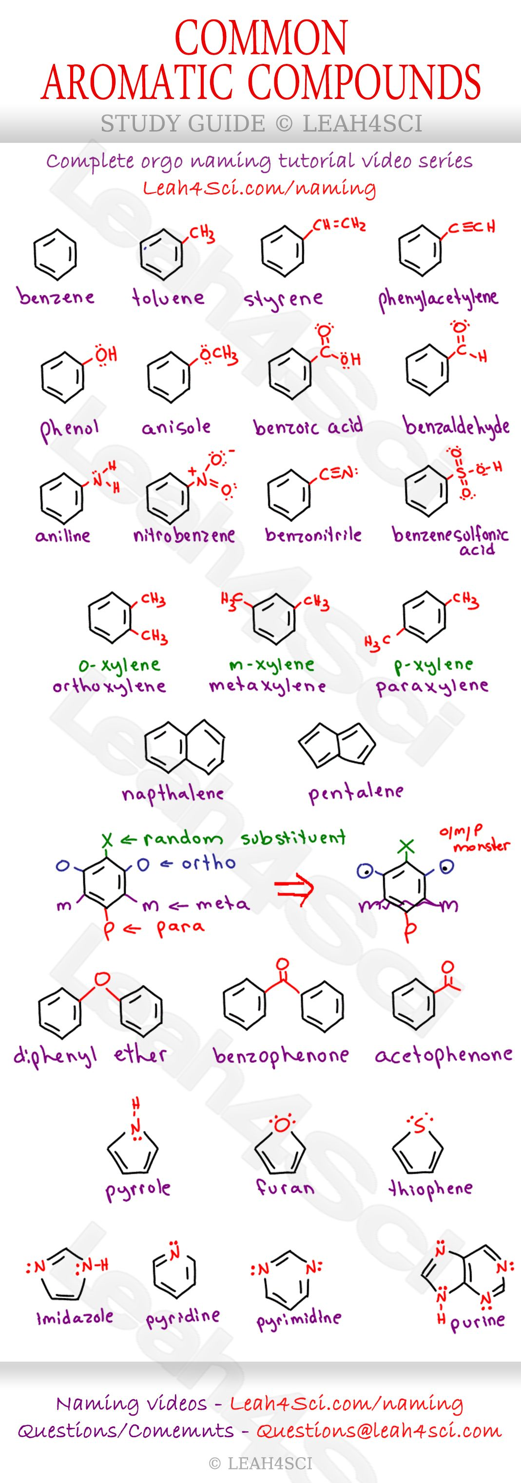Naming Common Aromatic Compounds Cheat Sheet Study Guide