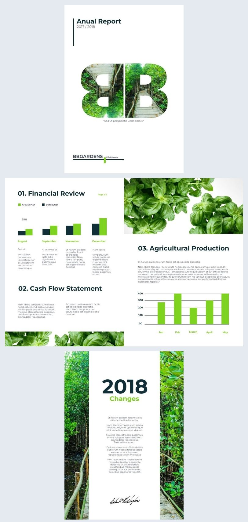 Modern & Clean Annual Report Template #annualreports