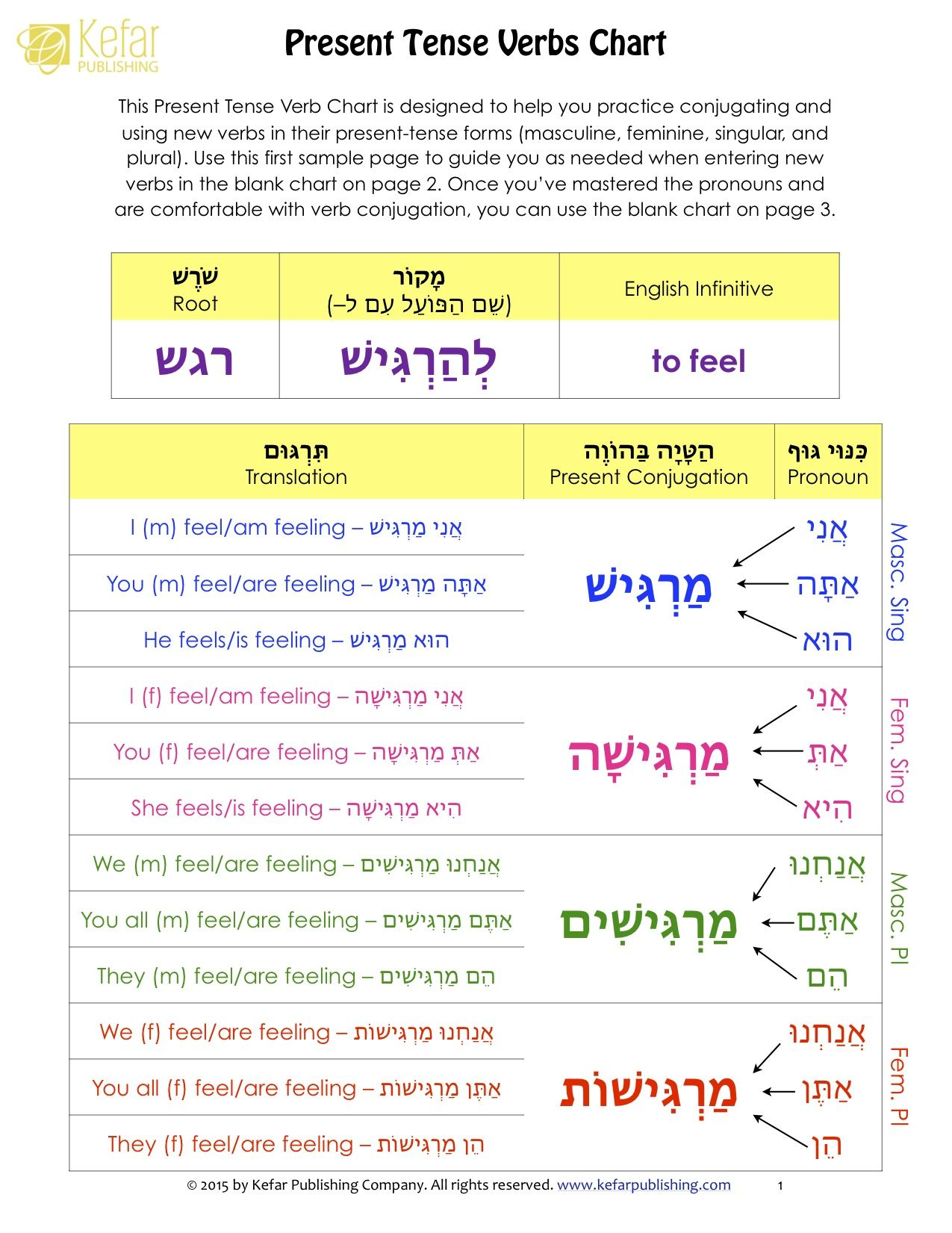 Hebrew Study - Free downloads and reviews - CNET Download.com