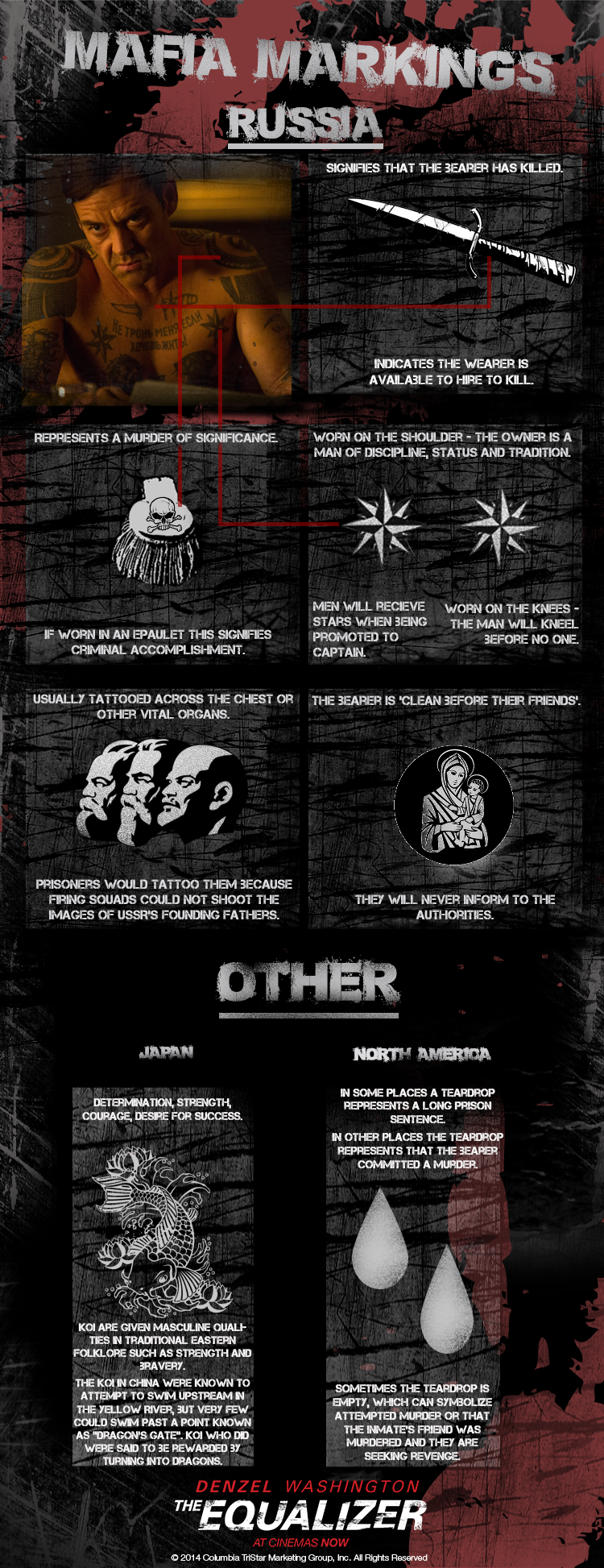 Do You Know The Tattoo Markings Of The Mafia Movie Infographics