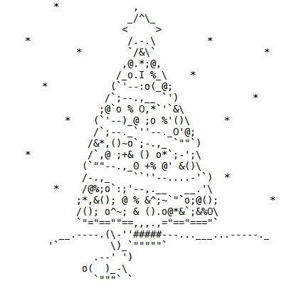 Merry Christmas 2008 Edition Ascii Art Emoji Art Text Art