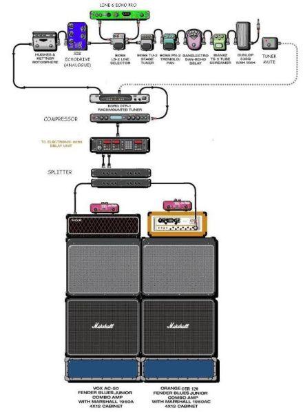 the complete noel gallagher oasis gear guide updated september 2008 nghfb rig noel. Black Bedroom Furniture Sets. Home Design Ideas