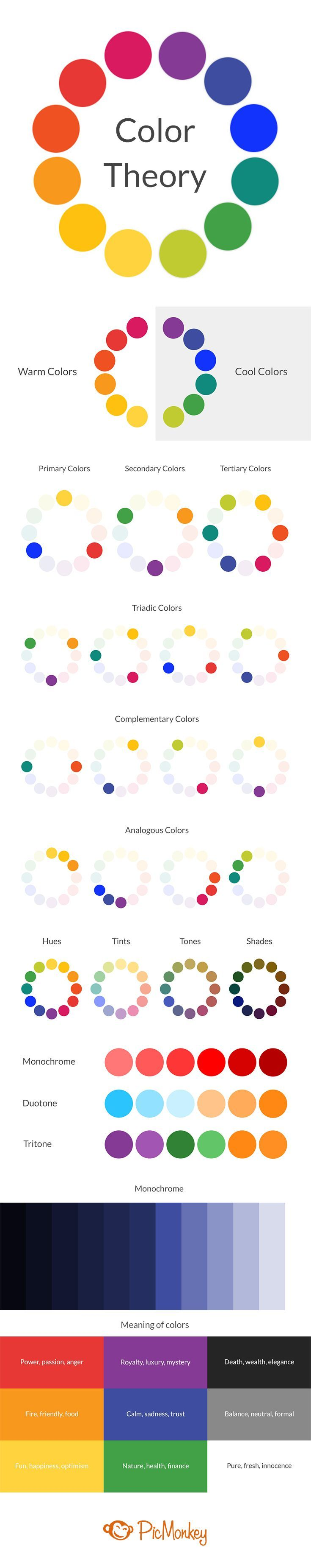 This Is An Illustration Of All The Different Types Colors To Be Used In Image Inkfumesblogspot 2011 10 Poster Designs Color Des