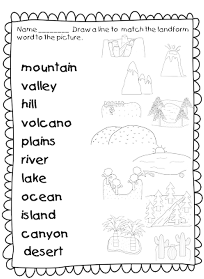 21 Landforms for Kids Activities and Lesson Plans – Social Studies Worksheets for 1st Grade