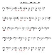 Image result for easy keyboard pop songs with letters ...