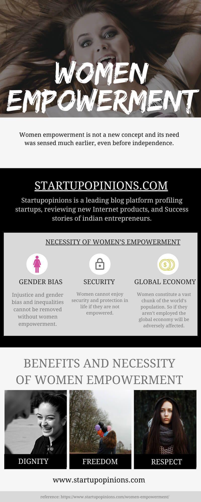 Essay On Women Empowerment Benefit Womenempowerment Impowerment