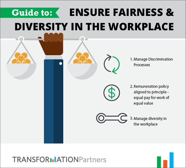 How To Ensure Fairness And Diversity In The Workplace Workplace