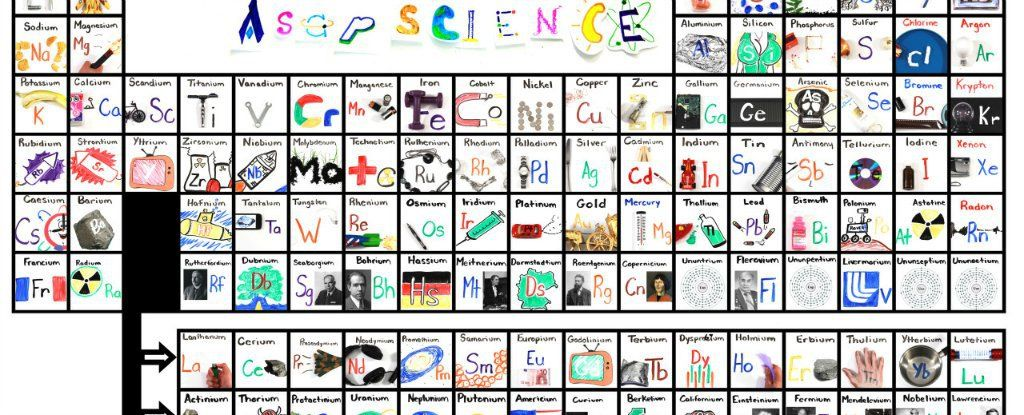 WATCH This is probably the best way to memorise the periodic table - best of periodic table jpg