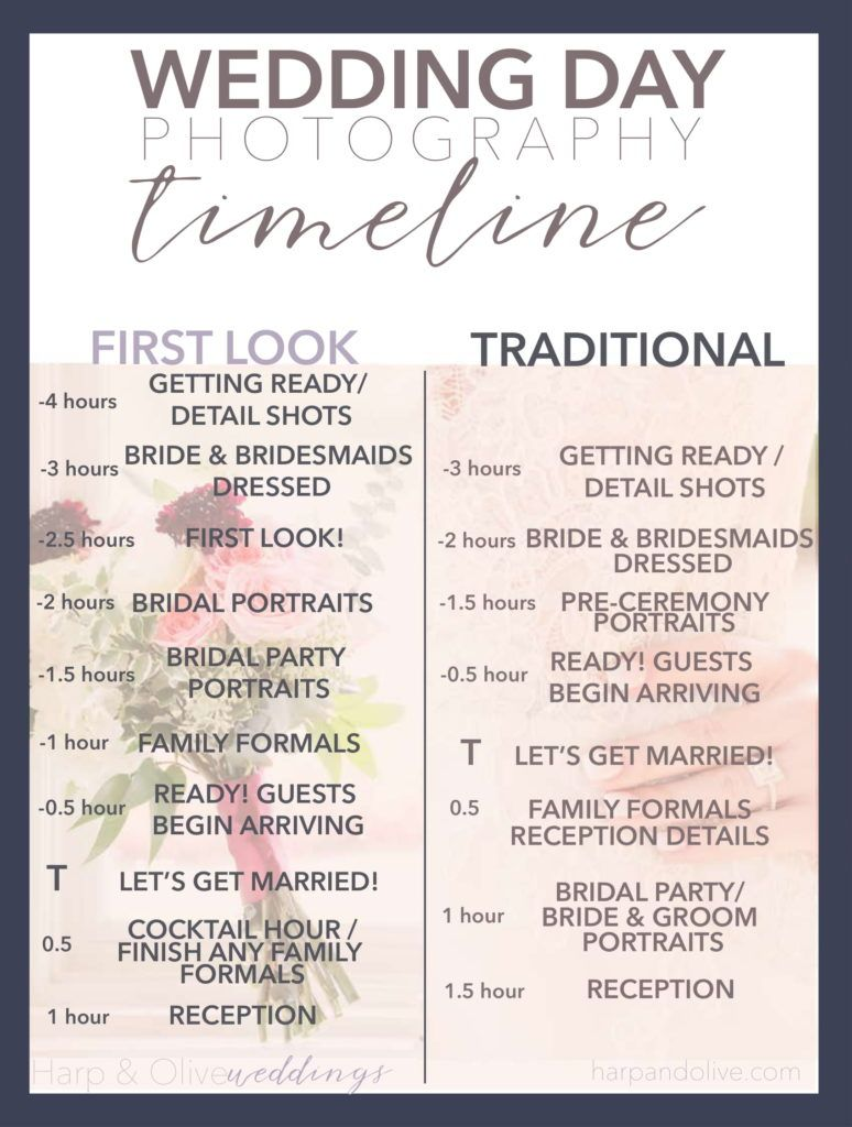 How To Plan Your Wedding Timeline Wedding Day Timeline Wedding Day Timeline Template Wedding Photography Checklist