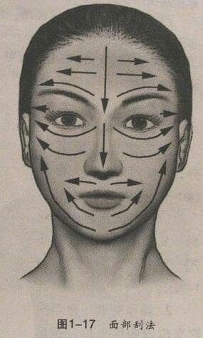 Facial gua sha movements health pinterest facial face and facial gua sha movements solutioingenieria Image collections