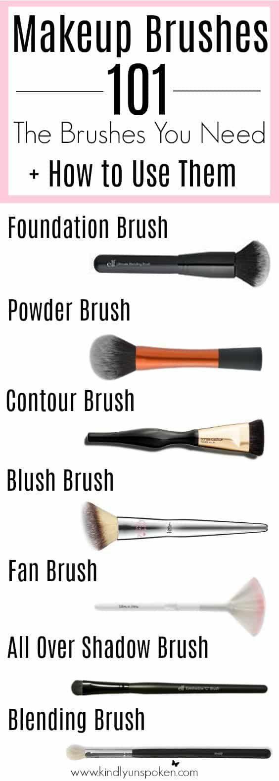 Ultimate Makeup Brush Guide Kindly Unspoken In 2020 Makeup Brushes Guide Makeup Brushes 101 Eye Makeup Brushes
