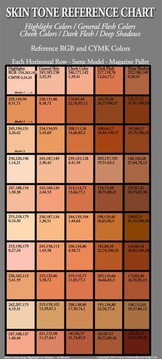 Photoshop Skin Color Code : photoshop, color, Image�:, 1000+, Ideas, About, Color, Chart, Pinterest, Color,, Palette,, Chart,, Palette
