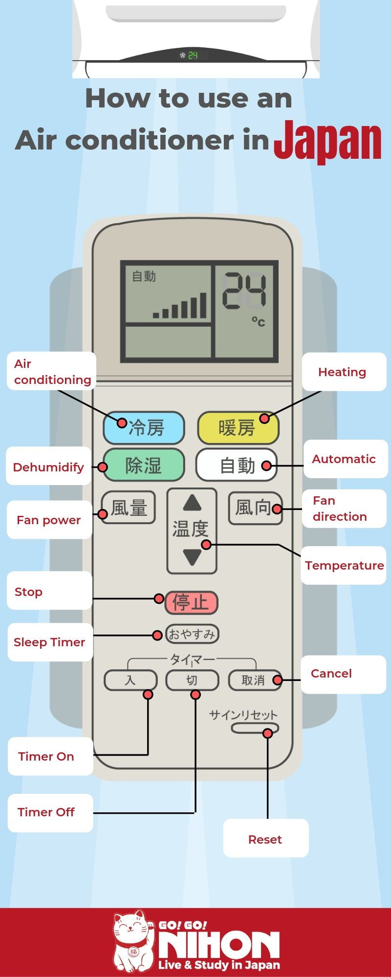 Life in Japan can be a little bit confusing but nor your air