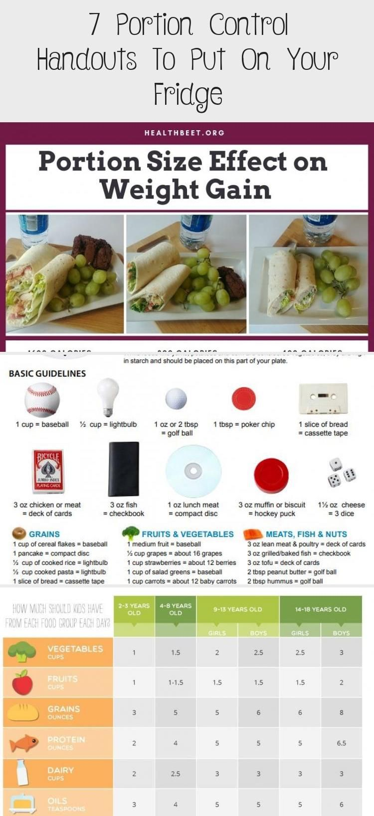 7 Portion Control Handouts to Put on Your Fridge If you
