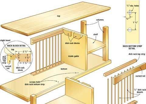 Build It Yourself Plate Rack Plate Racks Diy Plate Rack Diy Storage