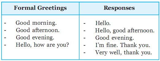Formal greeting basics english lesson teaching english pinterest formal greeting basics english lesson m4hsunfo