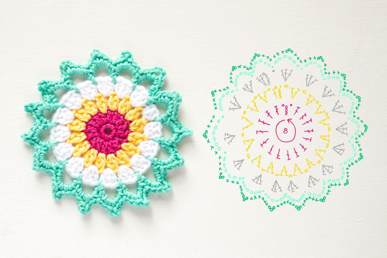 Como hacer un mini mandala de ganchillo | Handbox Craft Lovers ...