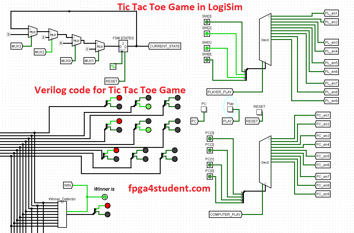 Tic Tac Toe Game In Logisim Fpga Projects Using Verilog Vhdl Circuits Tonewave Generators 555 Timer Switch Debouncing Circuit Coding Robot Engineering