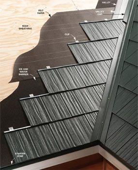 Long Lasting Metal Roof Panels Metal Roof Panels Diy Metal Roof Roof Panels