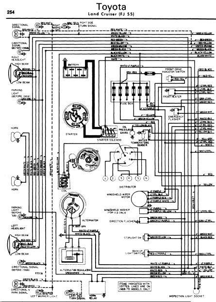 Toyota Land Cruiser FJ55 1962-70 Wiring Diagrams | Garage ...