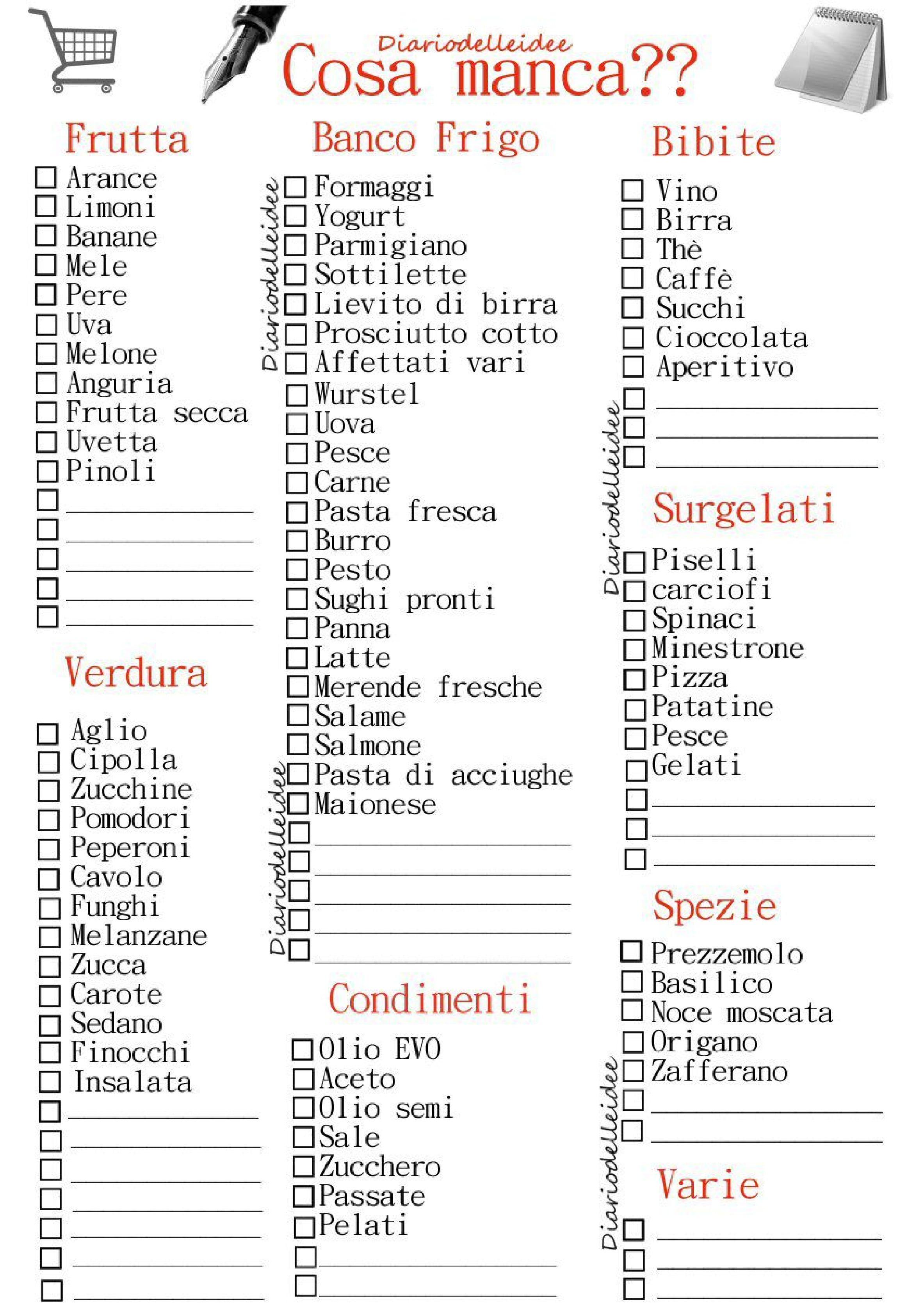 Lista Della Spesa Planner Spesa Organizzazione Planner Da Stampare Planner Gratis Organizzazione Della Casa Pulizie Di Casa Gestione Domestica