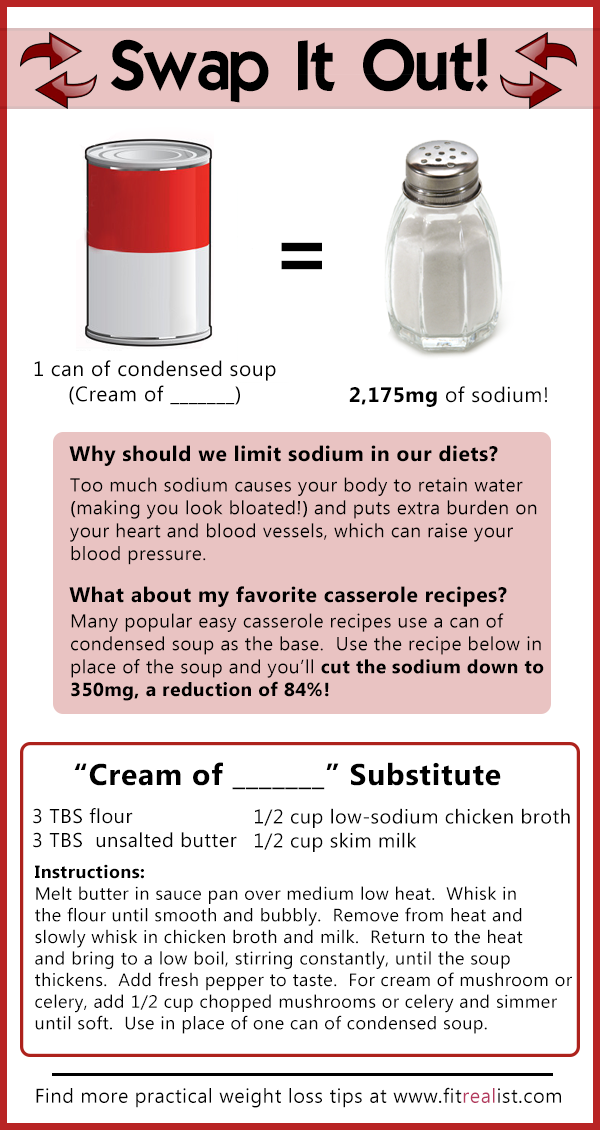 how do i reduce sodium in my diet