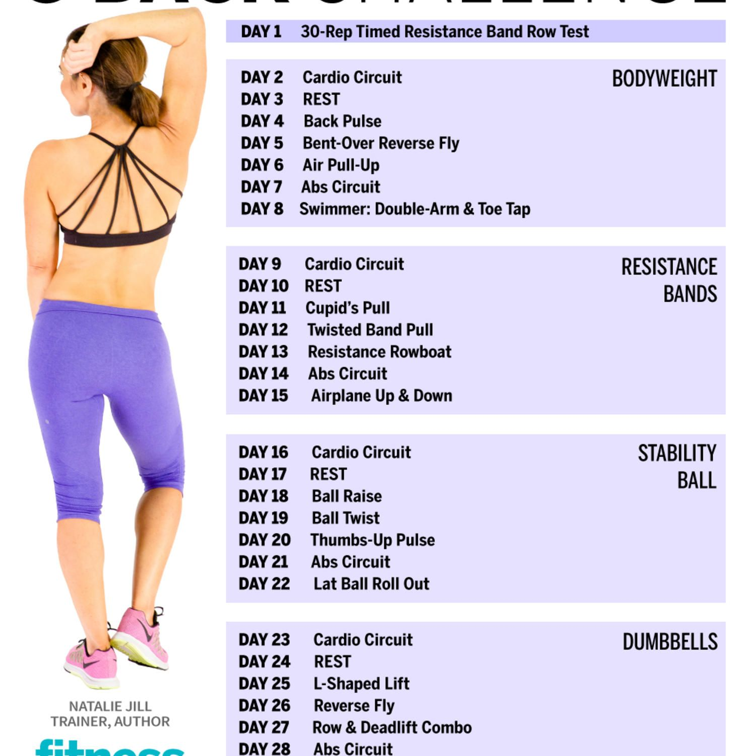 hiit arm circuit pulseos wiring schematic diagram beginner hiit workouts at home 17 best low impact cardio workout