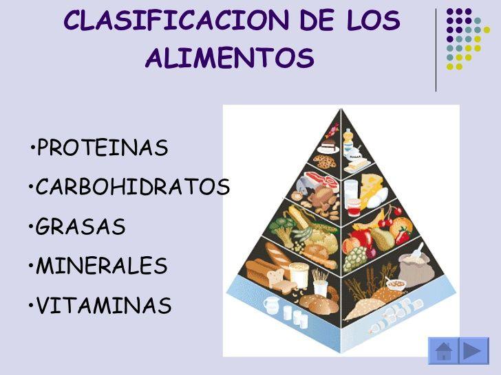 CLASIFICACION DE LOS ALIMENTOS <ul><li>PROTEINAS </li></ul><ul><li ...
