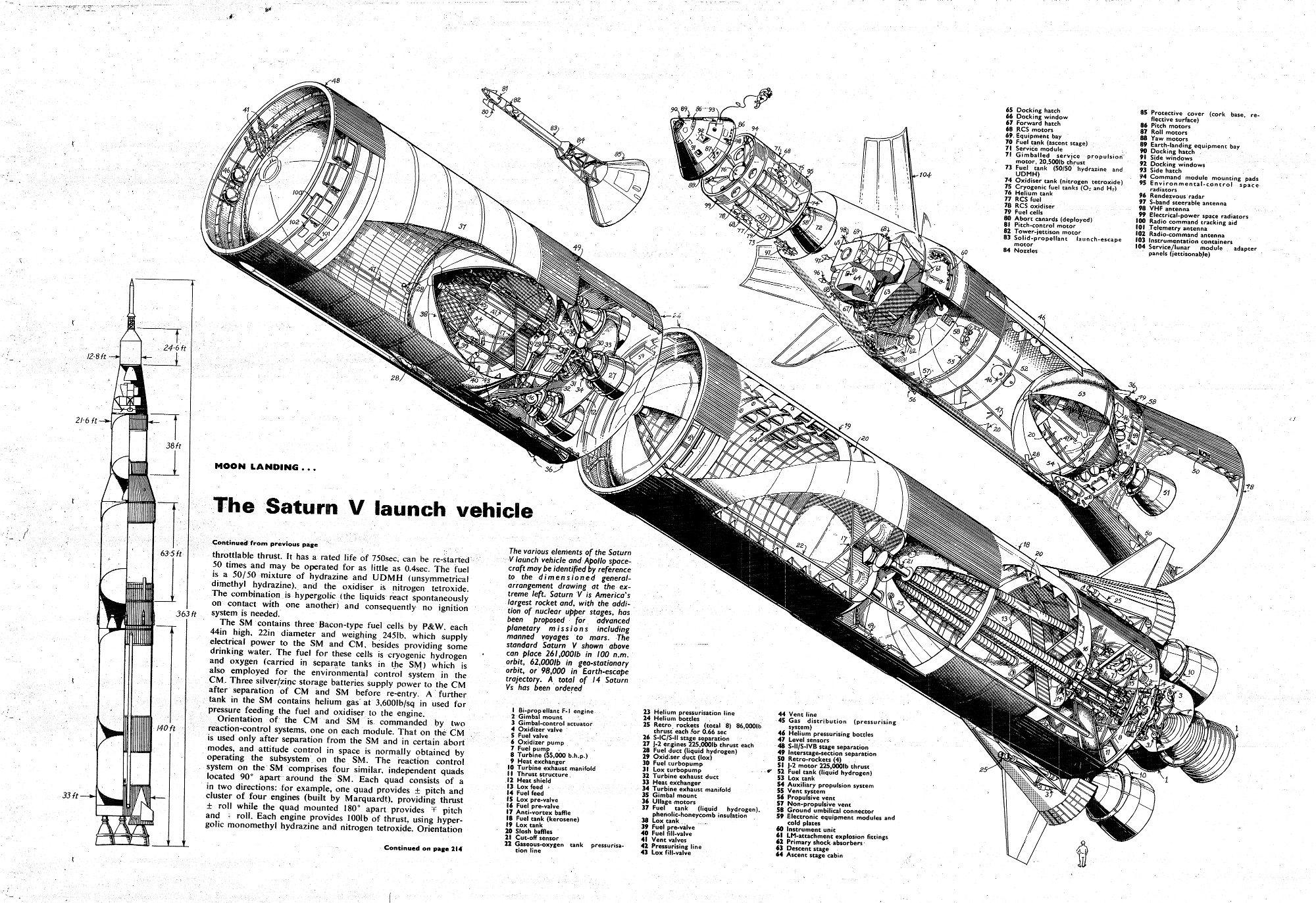 Saturn V Launch Vehicle Cutaway Aerospace Cutaways And