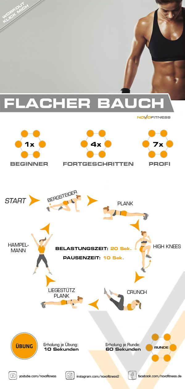 Photo of Flacher Bauch