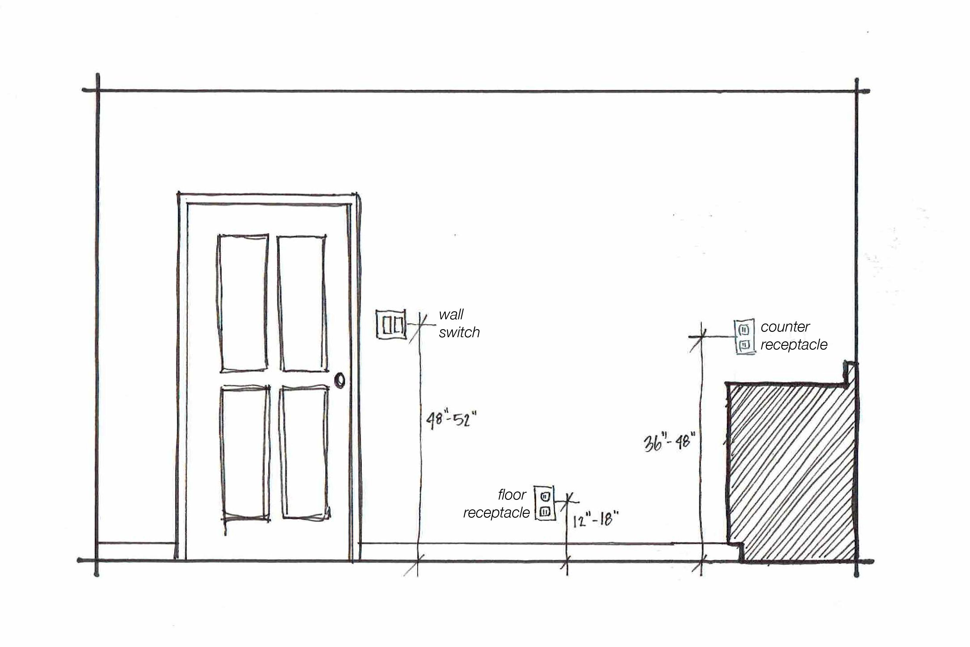 kitchen wiring layout uk