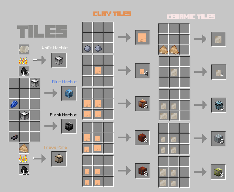 how to make items in minecraft | Visit original mod thread for ...