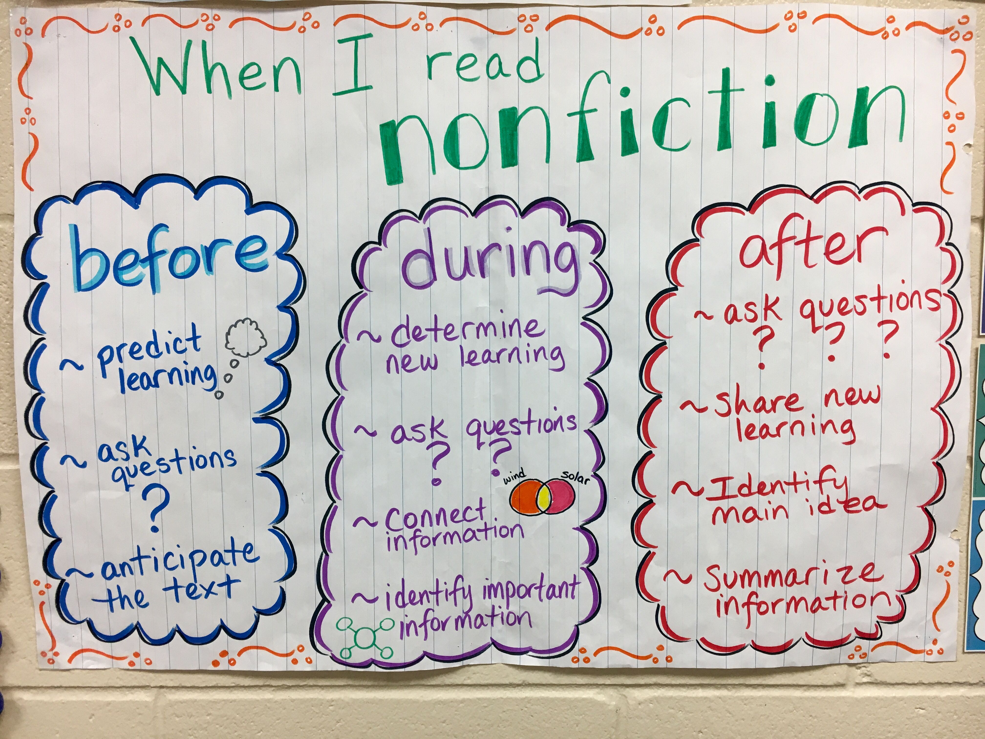 When I Read Non Fiction Before During After Reading Strategies Chart Vocabulary Cards Ela Anchor Charts [ 3024 x 4032 Pixel ]