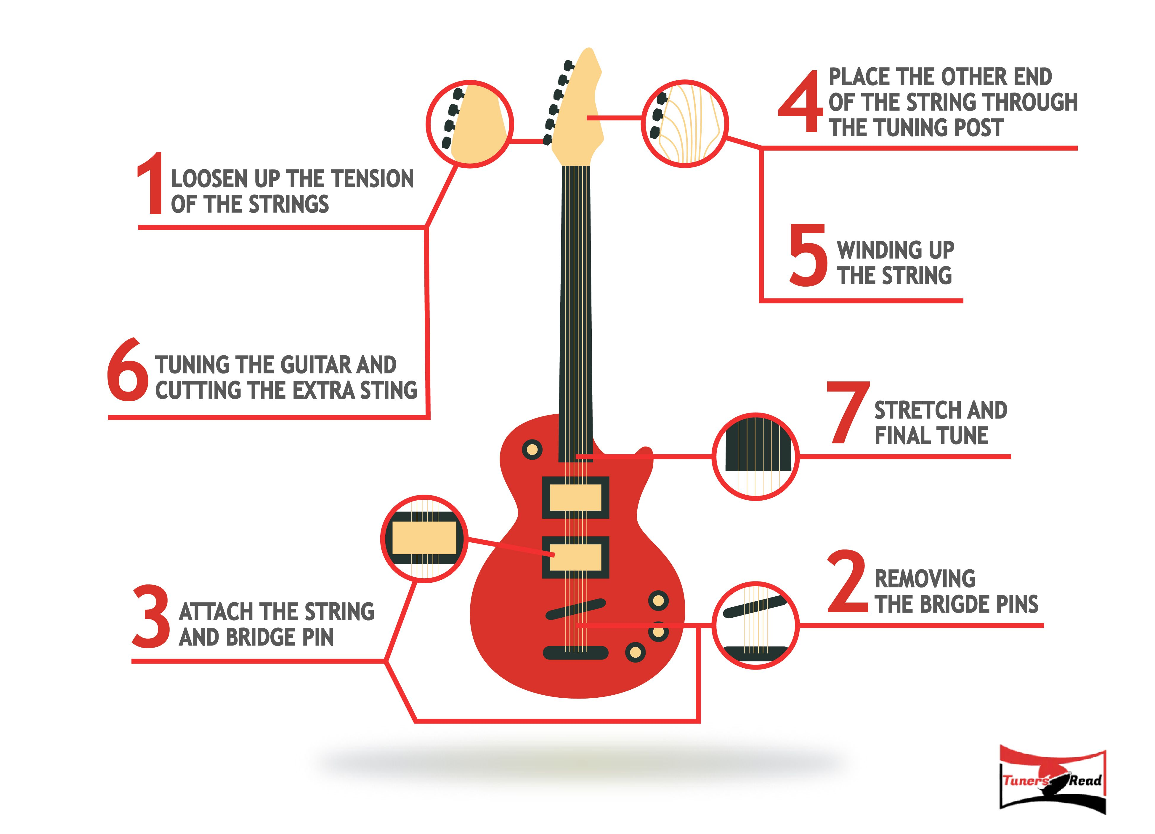 How To Change Electric Guitar Strings Guitar Electric Guitar Strings Guitar Strings