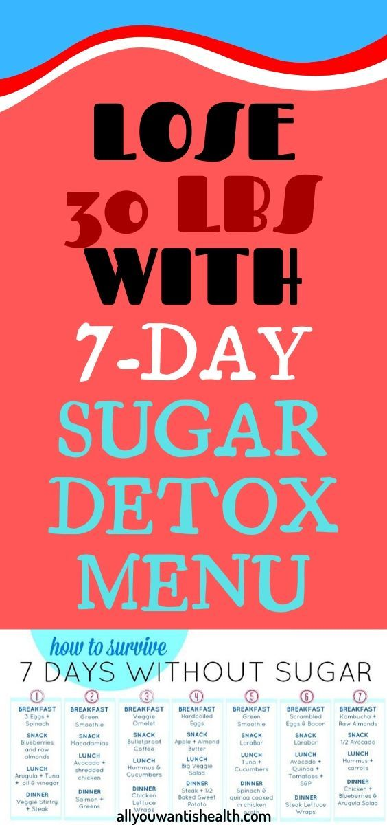 LOSE 30 LBS WITH A 7DAY SUGAR DETOX MENU PLAN If we are being honest then it is the time that you need a sugar detox We all know the dangerous effects that it can have fo...