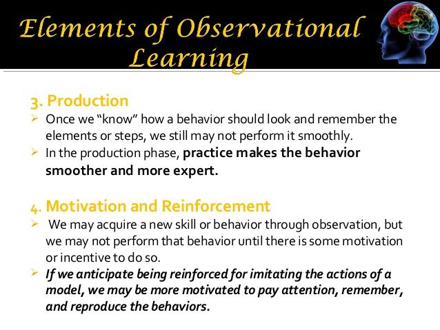 Bandura observational learning undergrads pinterest bandura observational learning fandeluxe Gallery
