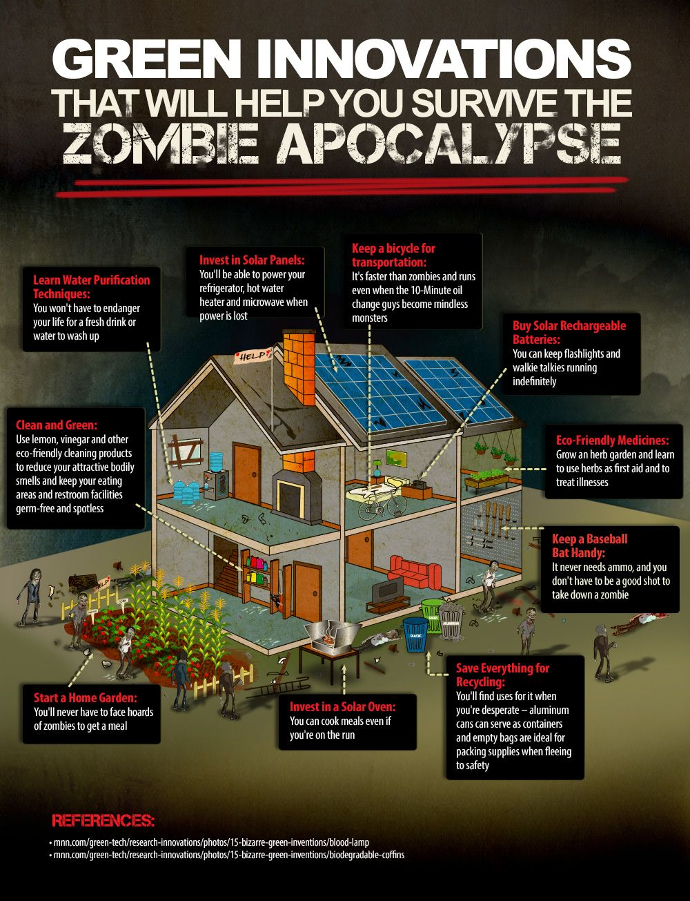 How to survive in a zombie apocalypse Weapons against zombies. Zombie apocalypse in real life 61