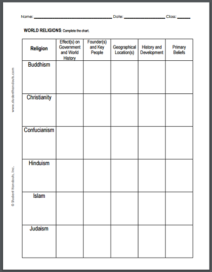 World Religions Chart Worksheet For High School World History
