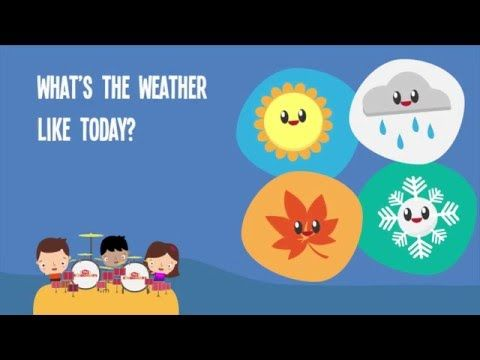 What's The Weather Like Today Kids Song Lyrics | Nursery