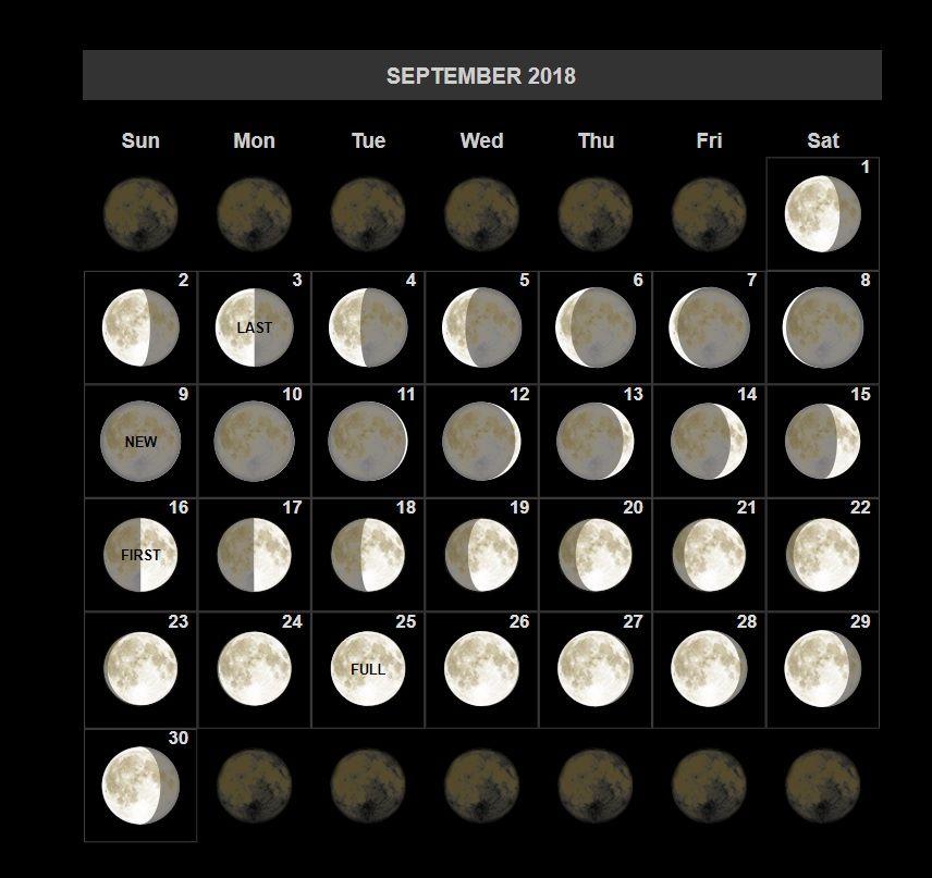 September 2018 Moon Calendar Haircut Moon Calendar Pinterest