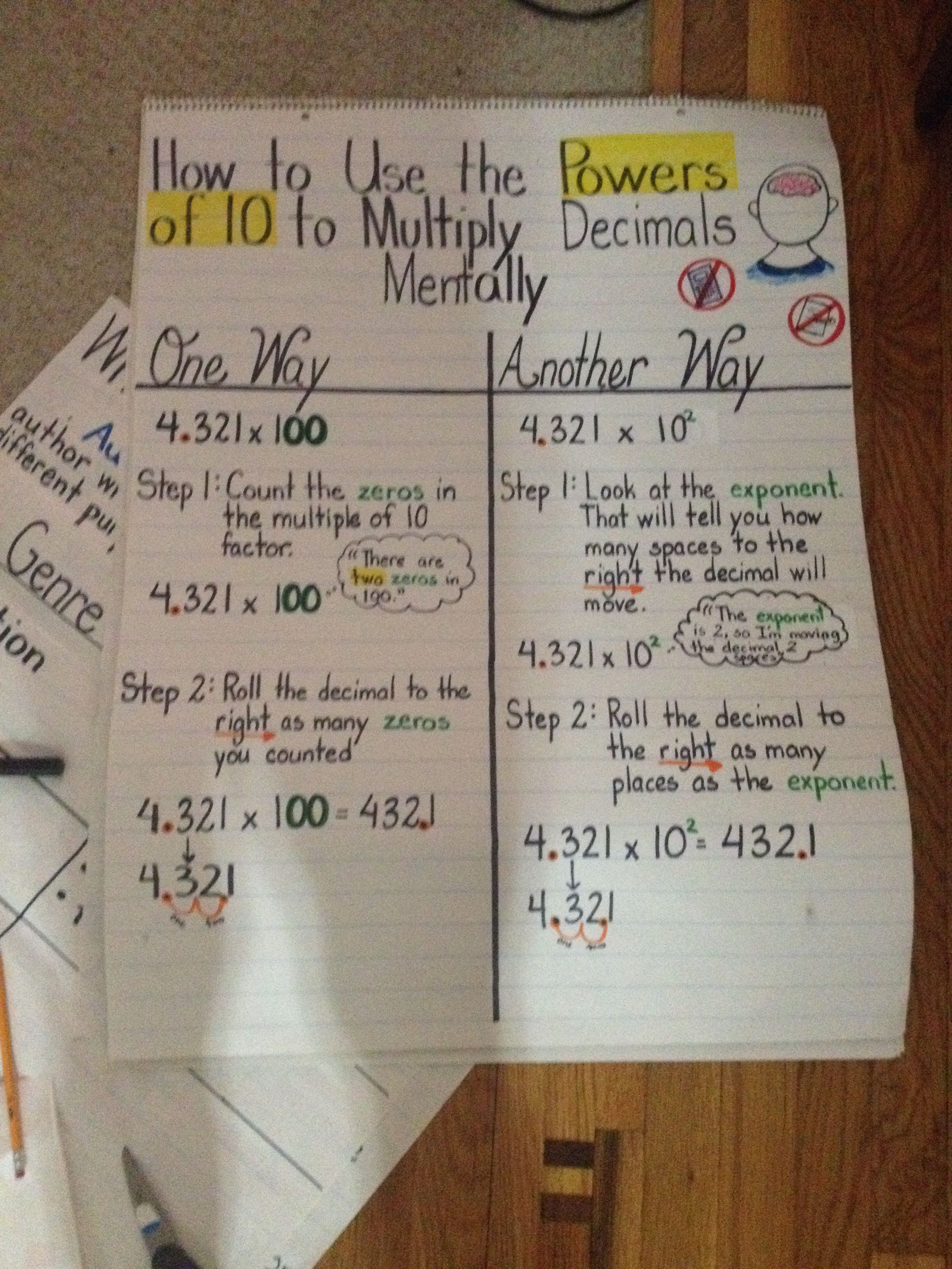 multiplying powers of 10 mentally anchor chart (picture only) | math