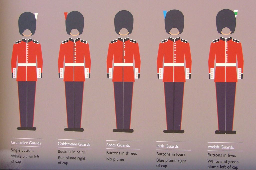 The Guards, Britains Household Division