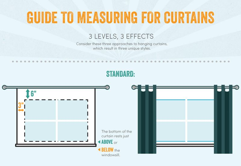 Guide To Measuring For Curtains Discover A Blog By World Market