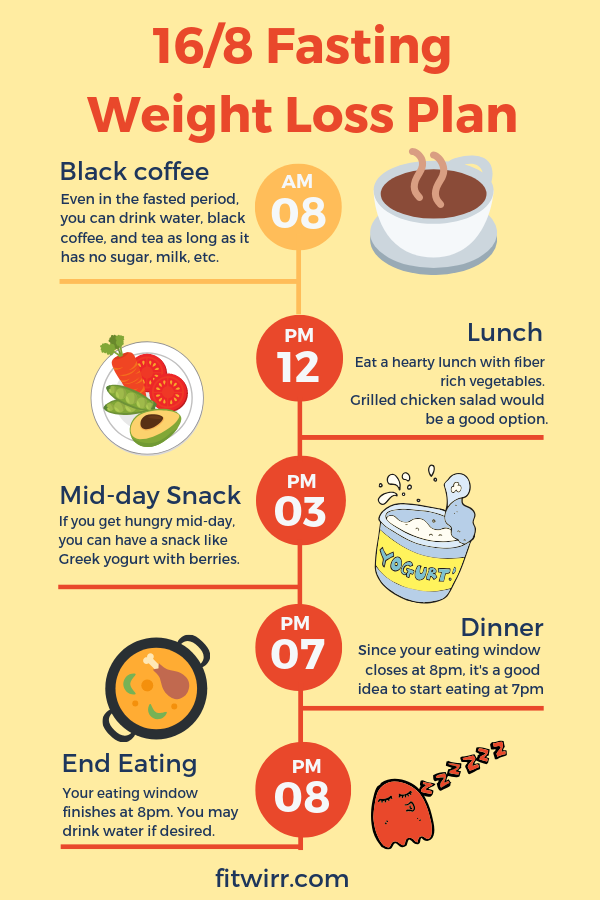 Pin on Healthy plans